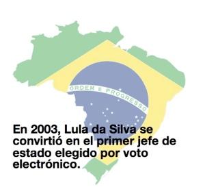 voto electronico en brasil